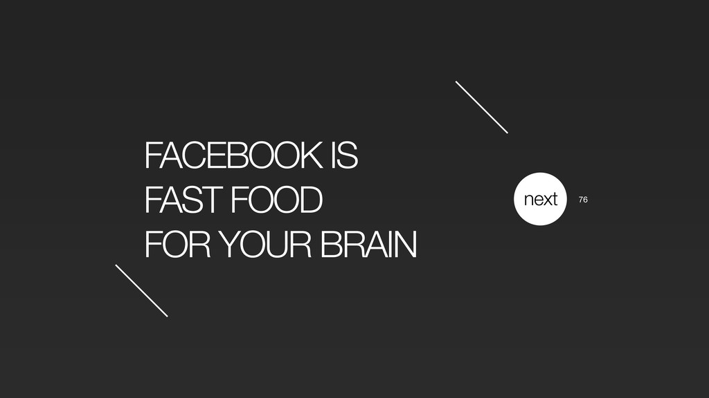 FACEBOOK IS