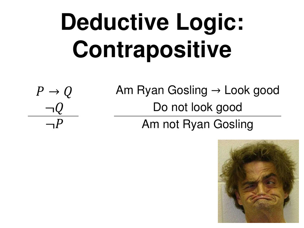Deductive Logic: Contrapositive  →  ¬ ¬ Am Ryan...