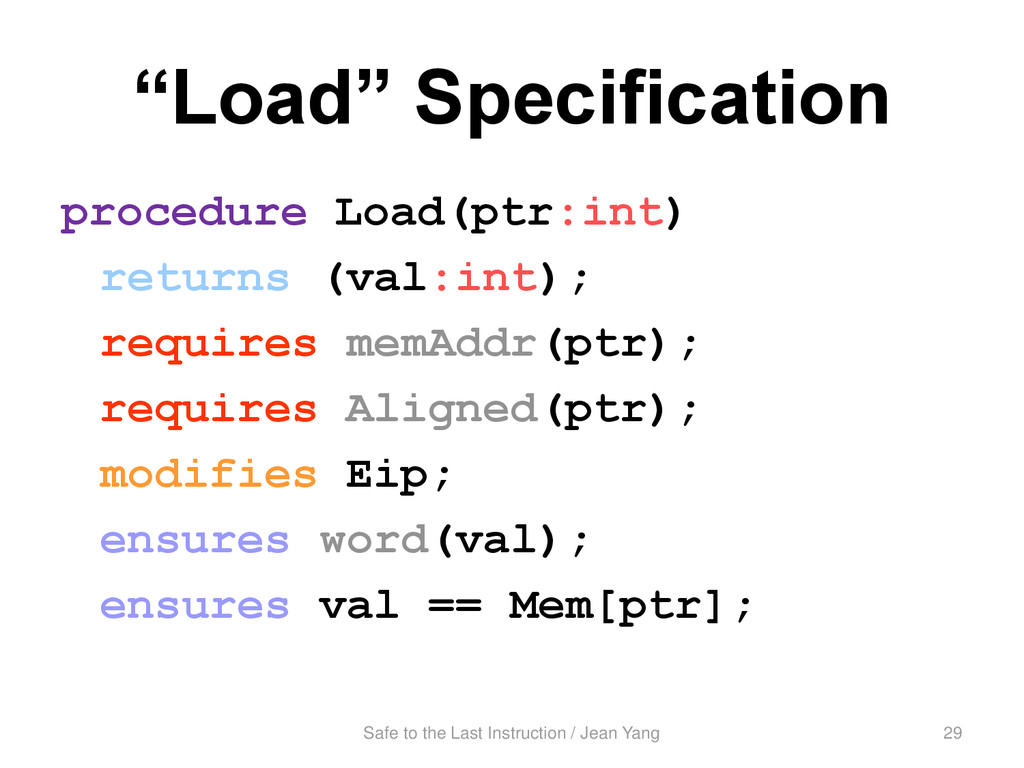 """Load"" Specification procedure Load(ptr:int) re..."