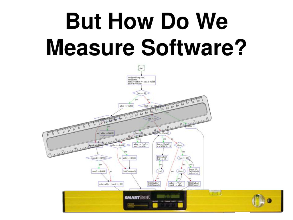 But How Do We Measure Software?