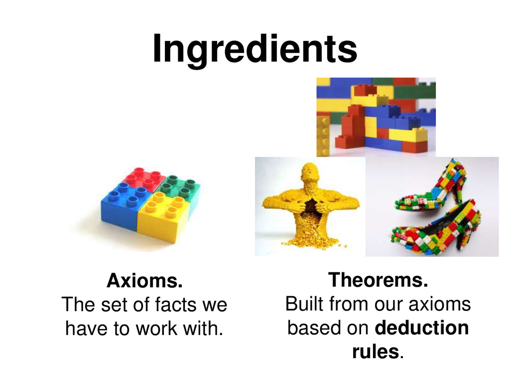 Axioms. The set of facts we have to work with. ...