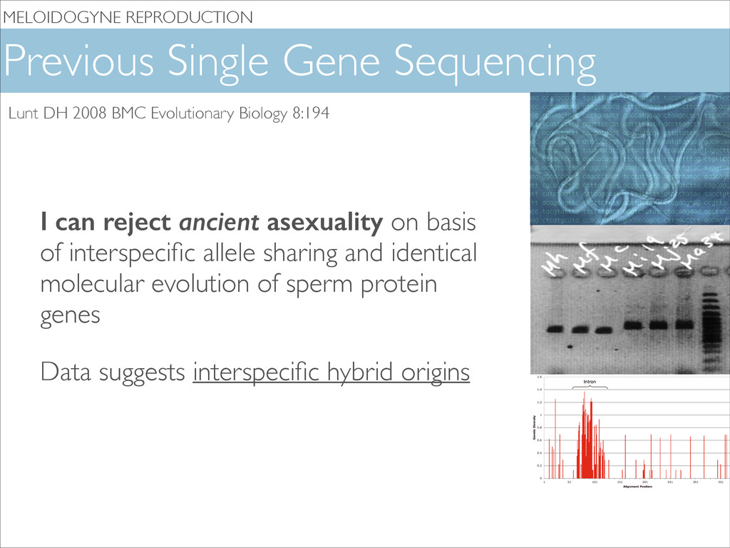 MELOIDOGYNE REPRODUCTION Previous Single Gene S...