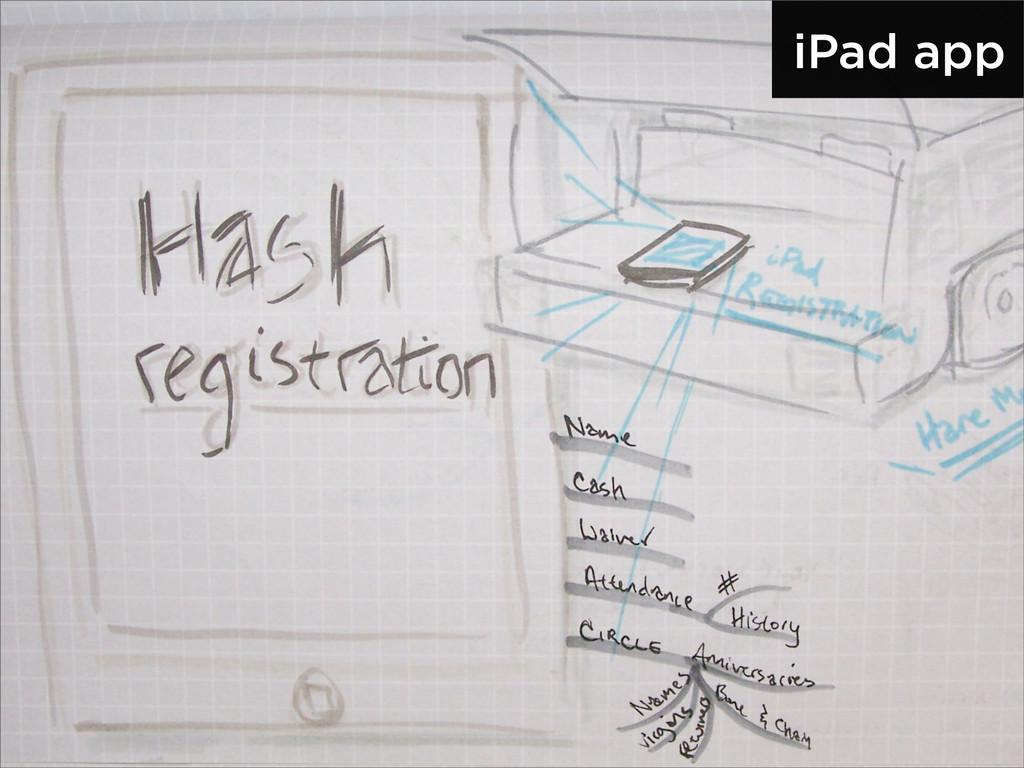 Photo by BFH3 iPad app