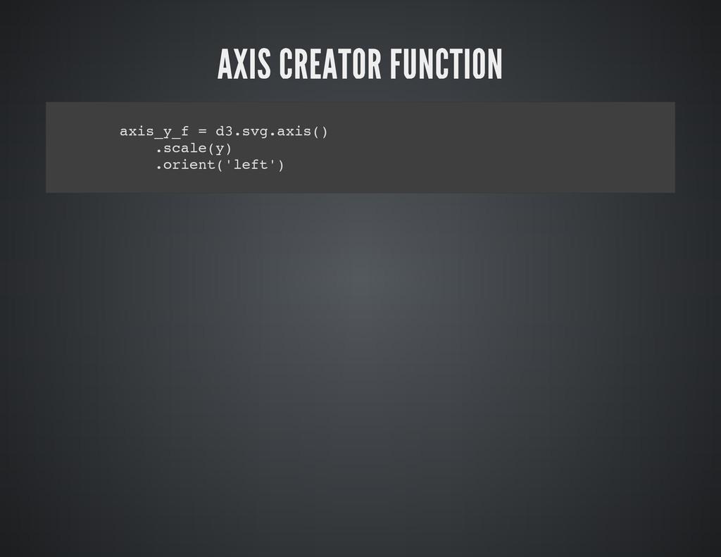 a x i s _ y _ f = d 3 . s v g . a x i s ( ) . s...