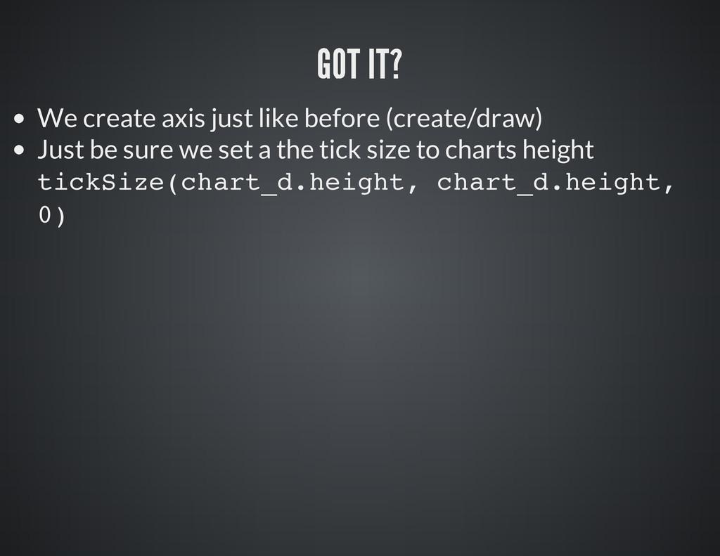 We create axis just like before (create/draw) J...