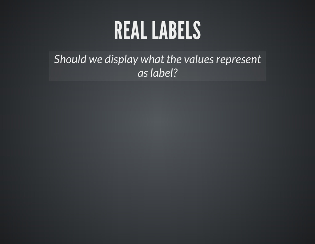 Should we display what the values represent as ...
