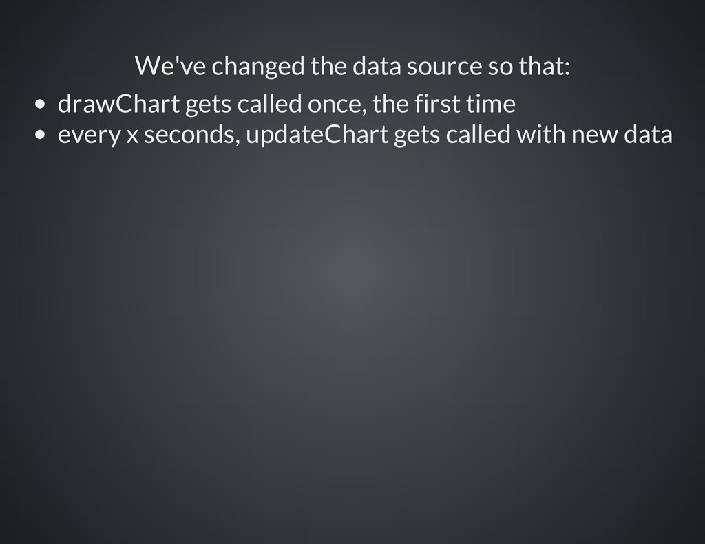 We've changed the data source so that: drawChar...