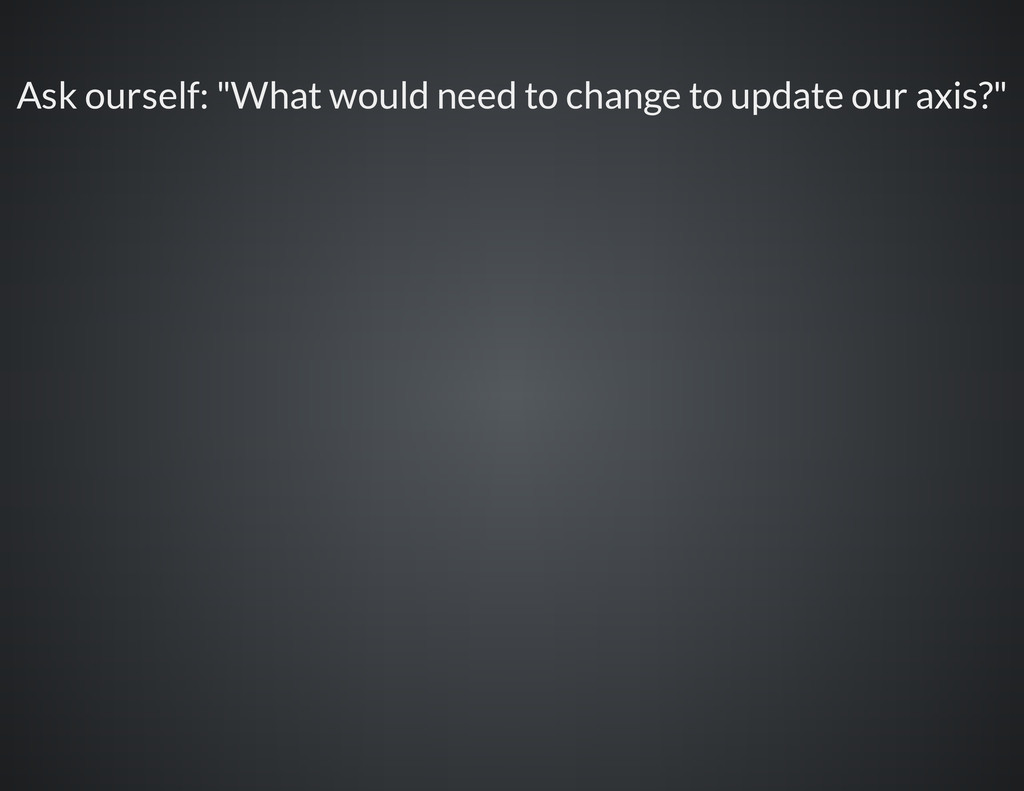 "Ask ourself: ""What would need to change to upda..."