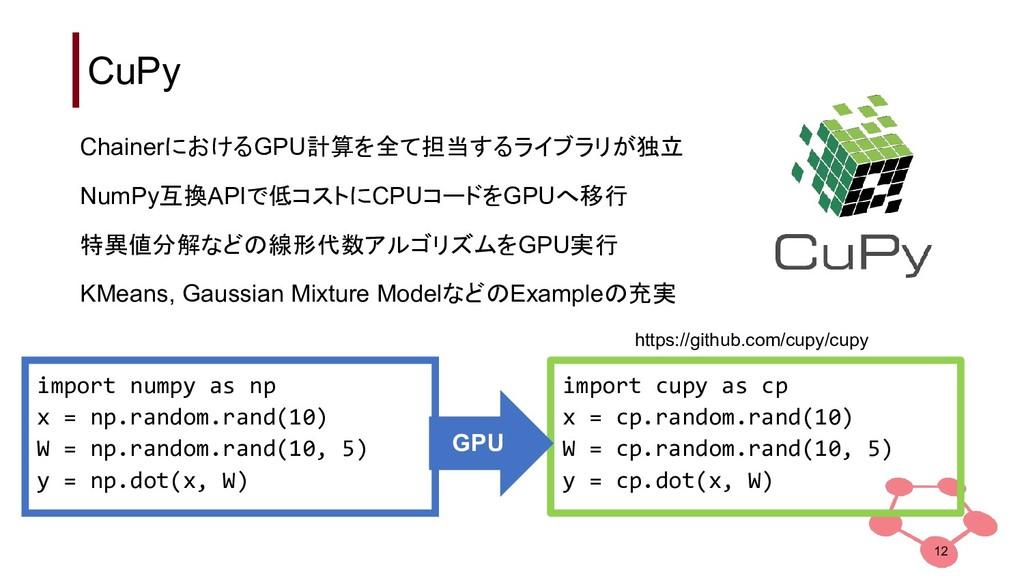 CuPy 12 ChainerにおけるGPU計算を全て担当するライブラリが独立 NumPy互換...