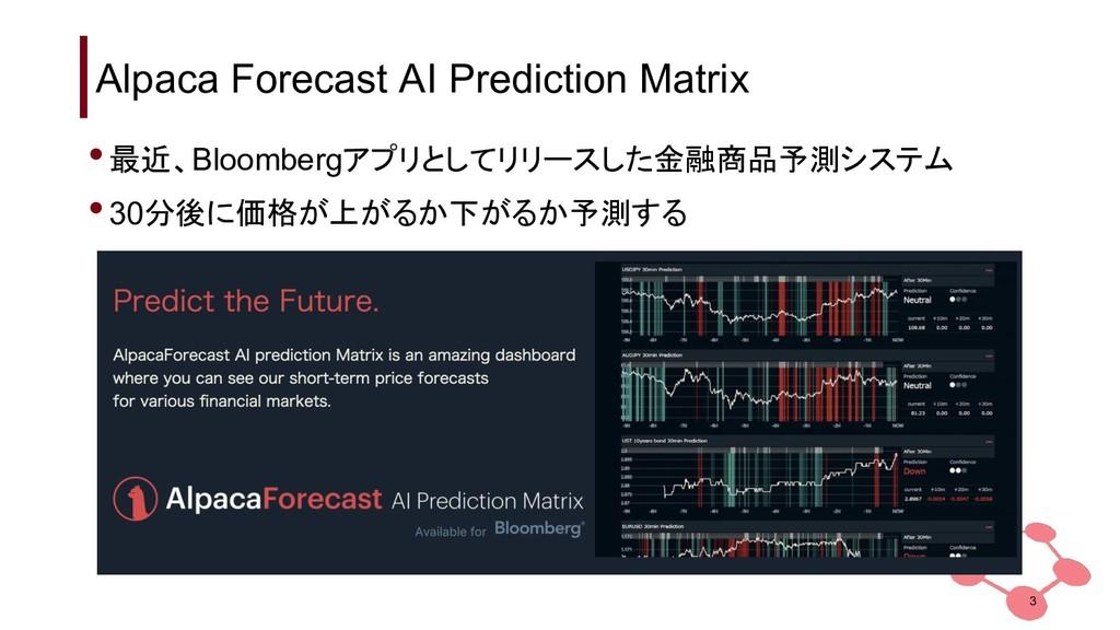Alpaca Forecast AI Prediction Matrix 3 •最近、Bloo...