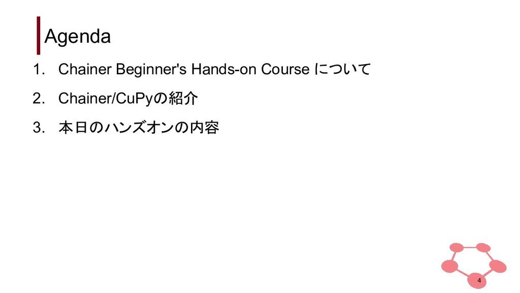 Agenda 1. Chainer Beginner's Hands-on Course につ...