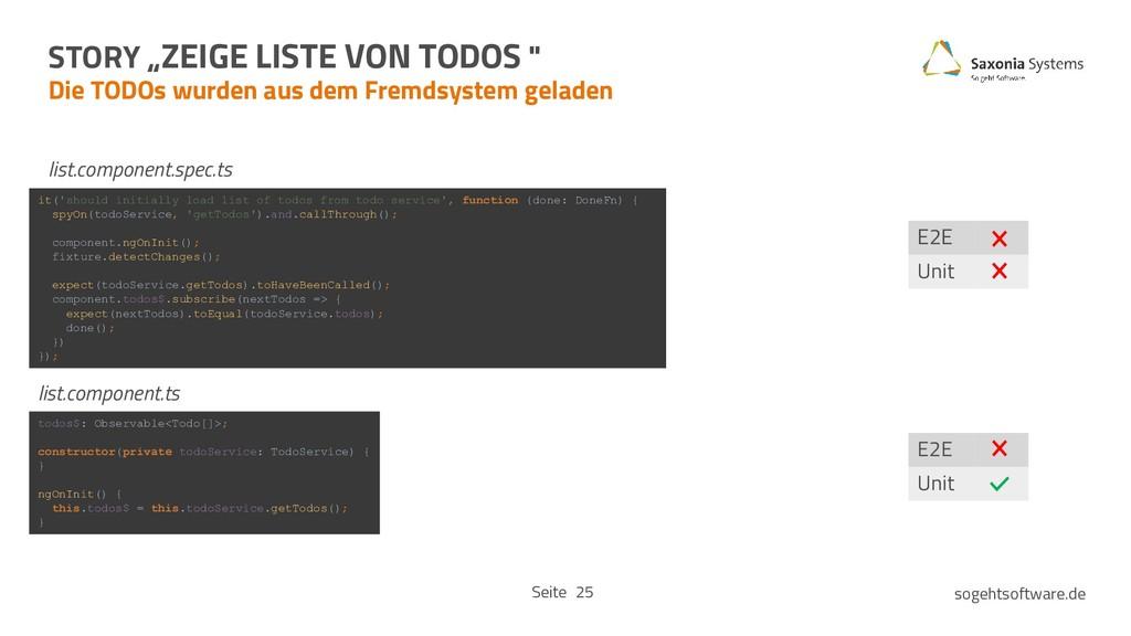 Seite sogehtsoftware.de 25 list.component.spec....