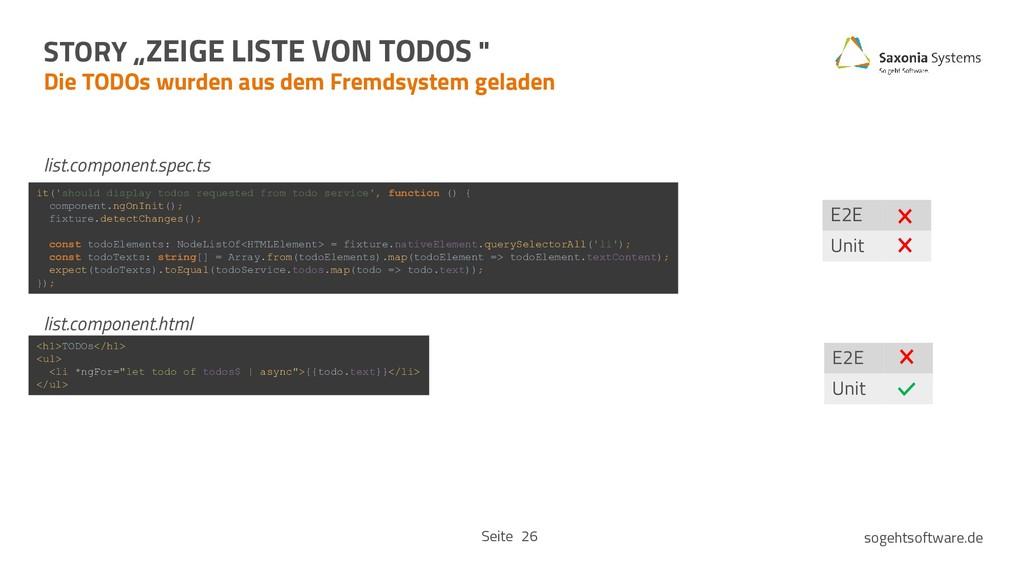 Seite sogehtsoftware.de 26 list.component.spec....