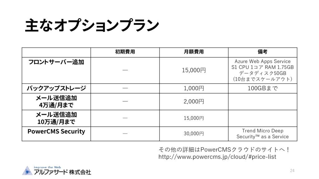 主なオプションプラン 24 初期費用 月額費用 備考 フロントサーバー追加 ― 15,000円...