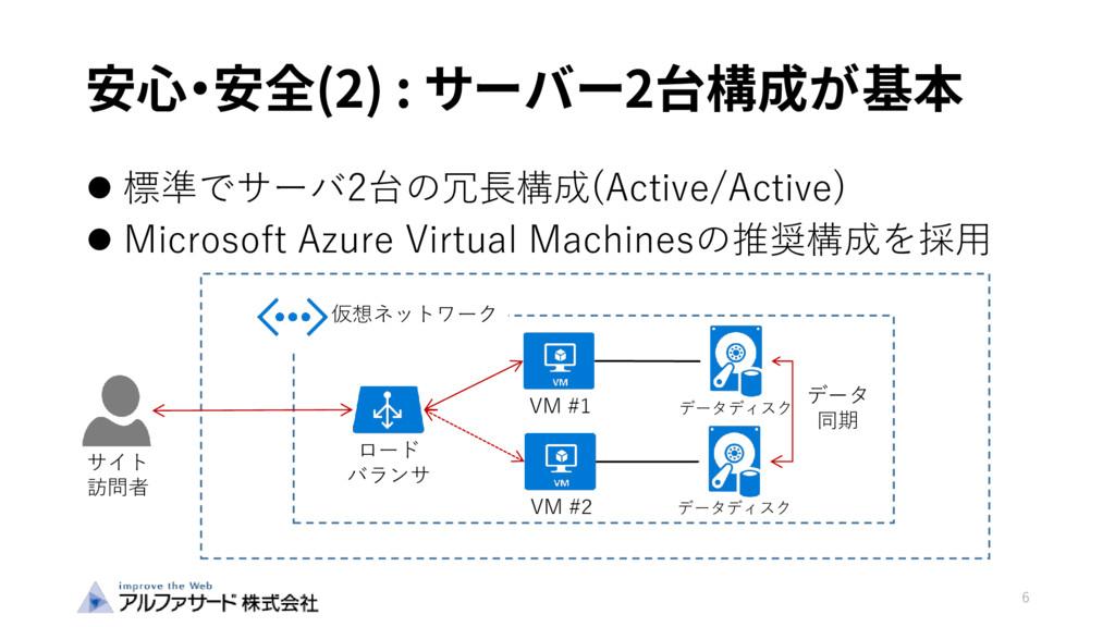 安心・安全(2) : サーバー2台構成が基本  標準でサーバ2台の冗長構成(Active/A...