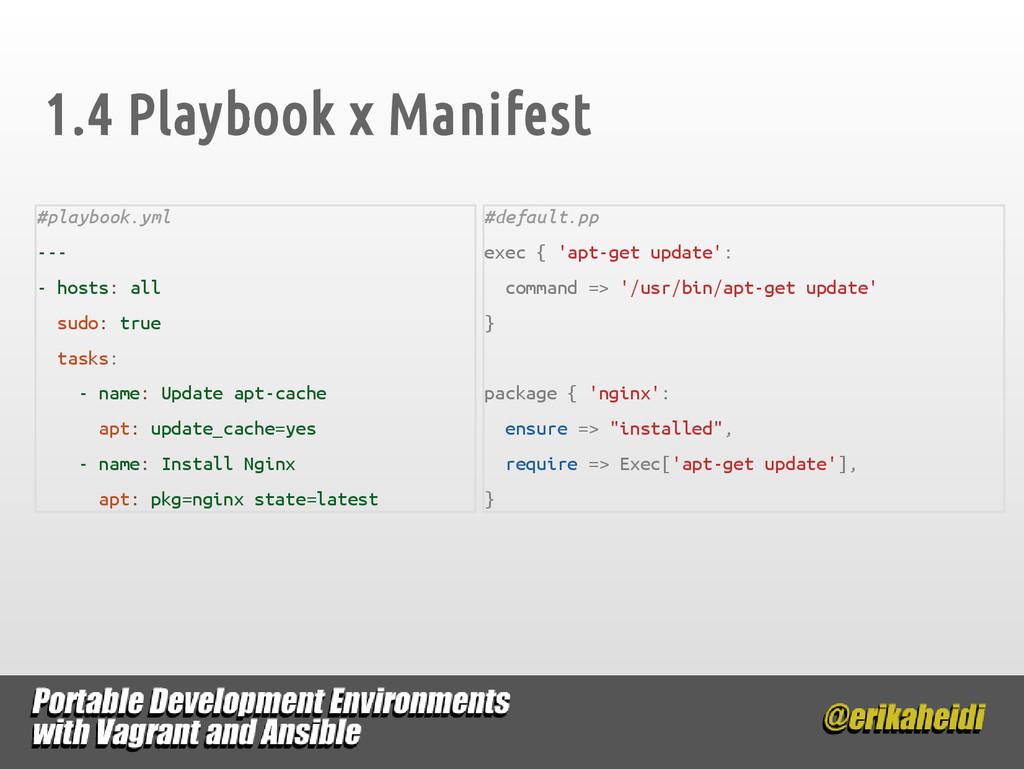 1.4 Playbook x Manifest #playbook.yml --- - hos...