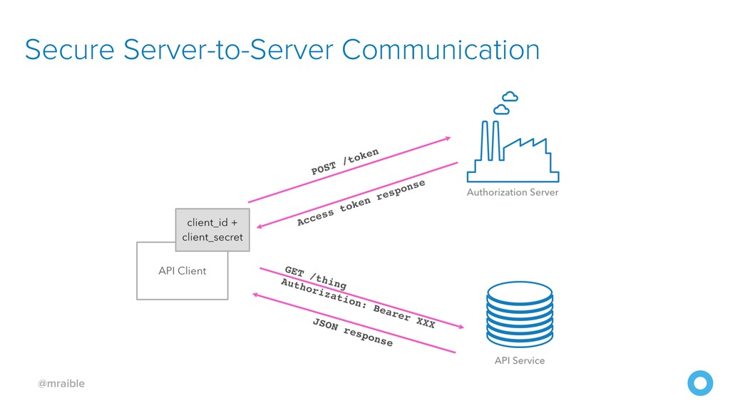 @mraible Secure Server-to-Server Communication