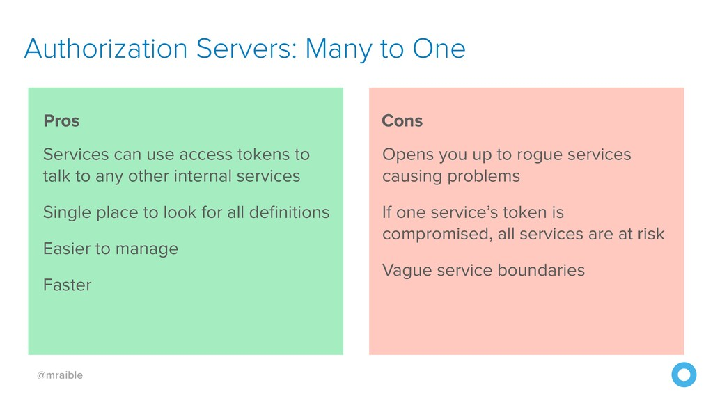 @mraible Services can use access tokens to talk...