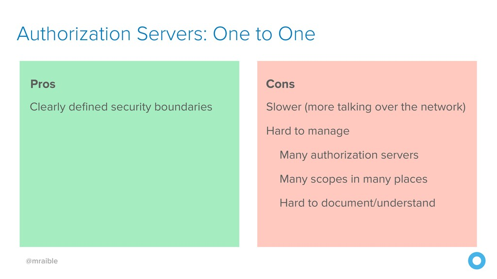 @mraible Clearly defined security boundaries Sl...