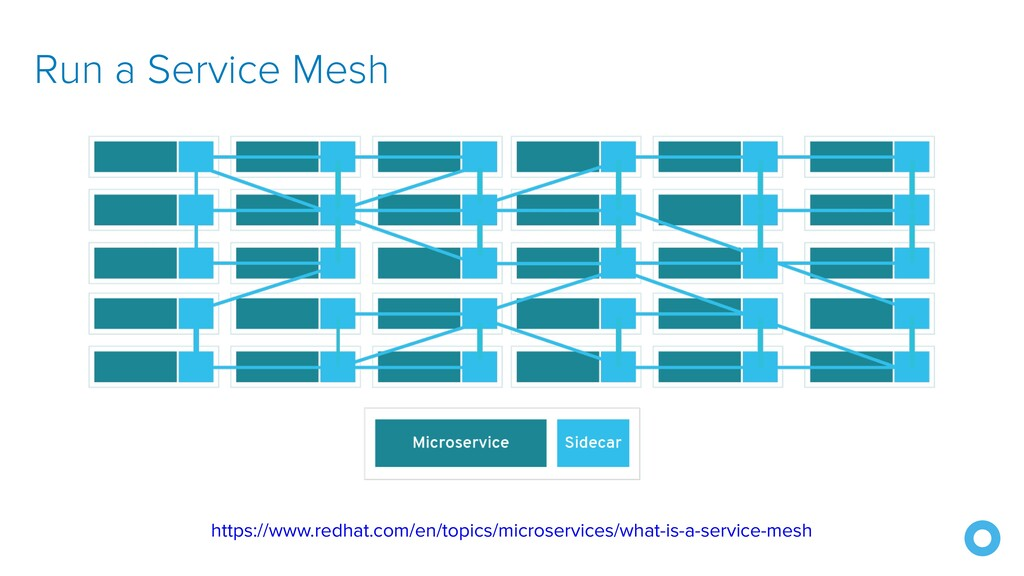 Run a Service Mesh https://www.redhat.com/en/to...