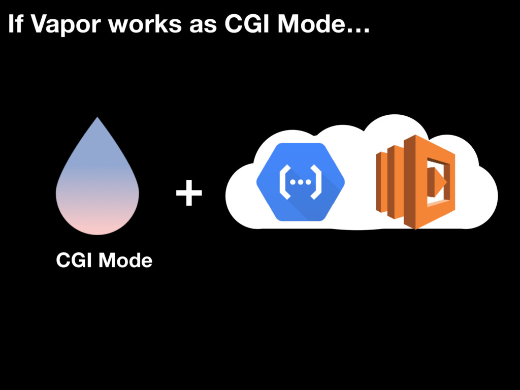 If Vapor works as CGI Mode… v v CGI Mode +