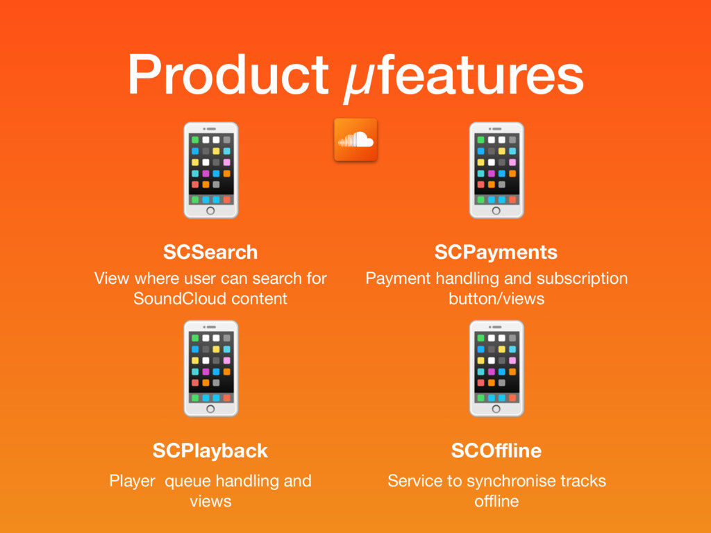 Product µfeatures  SCSearch  SCPlayback  SCPaym...