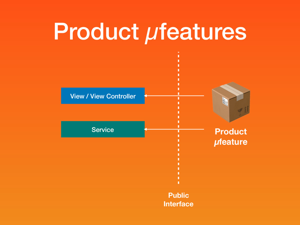 Product µfeatures  Product