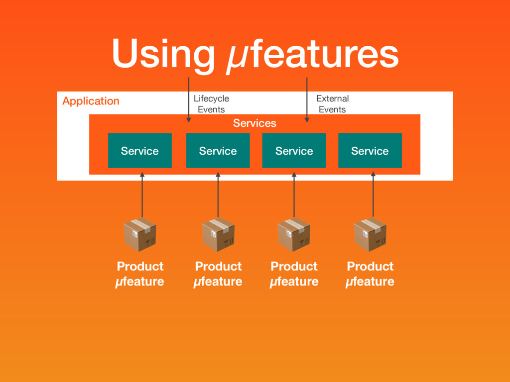 Using µfeatures  Product