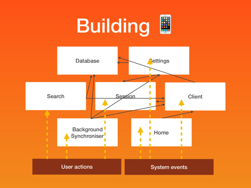 Building  Search Background Synchroniser Home S...