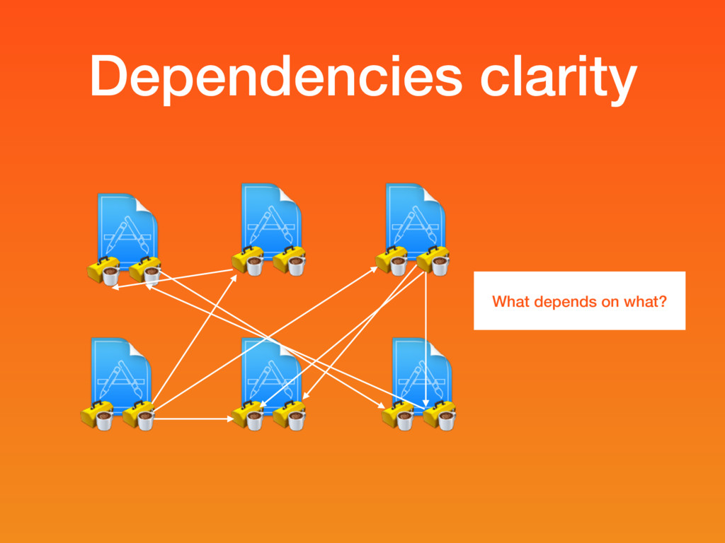 Dependencies clarity What depends on what?