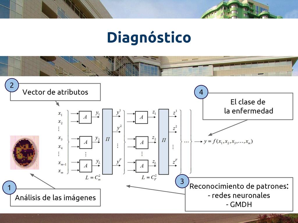 Diagnóstico Vector de atributos El clase de la ...