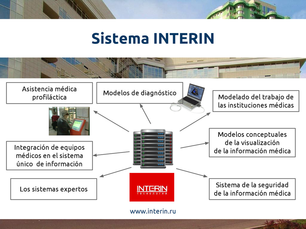 www.interin.ru Sistema INTERIN Modelado del tra...