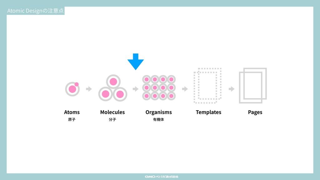 Atomic Designの注意点 Atoms Molecules Organisms Tem...