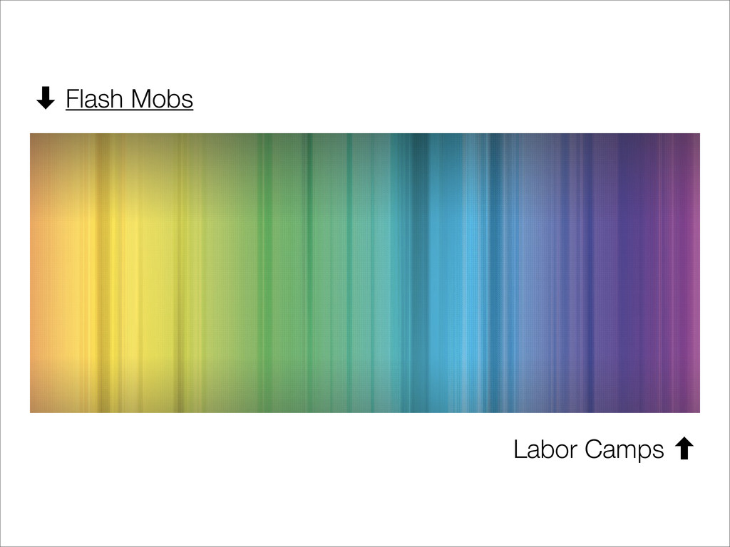 Labor Camps ‐ ‑ Flash Mobs