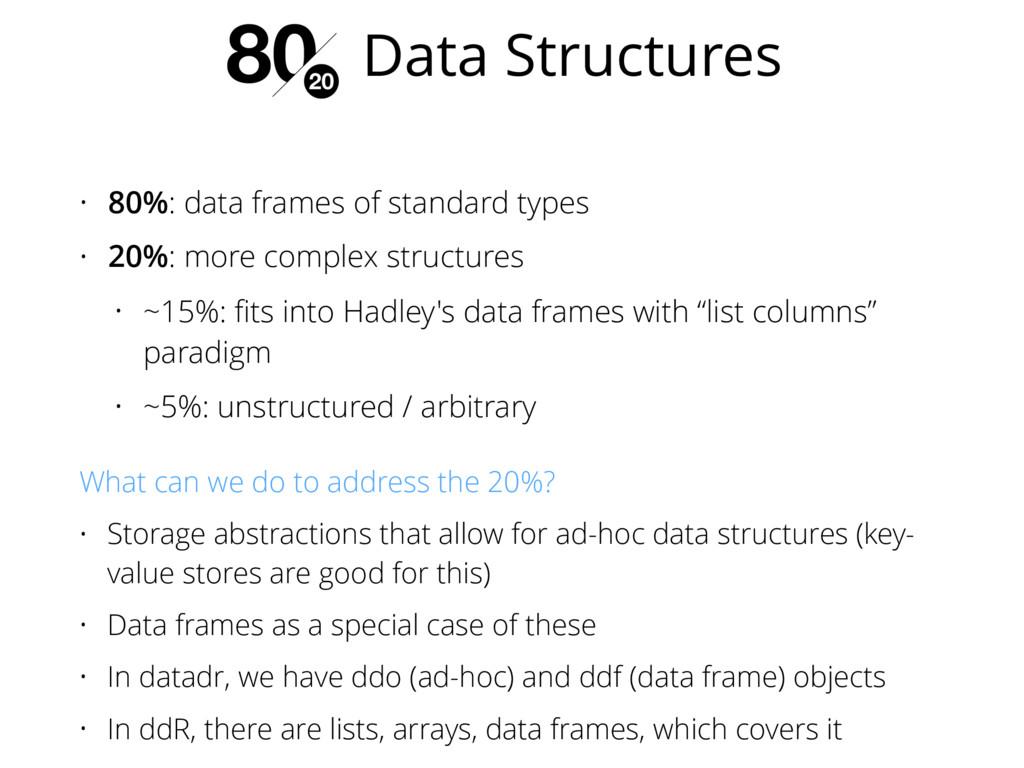 • 80%: data frames of standard types • 20%: mor...