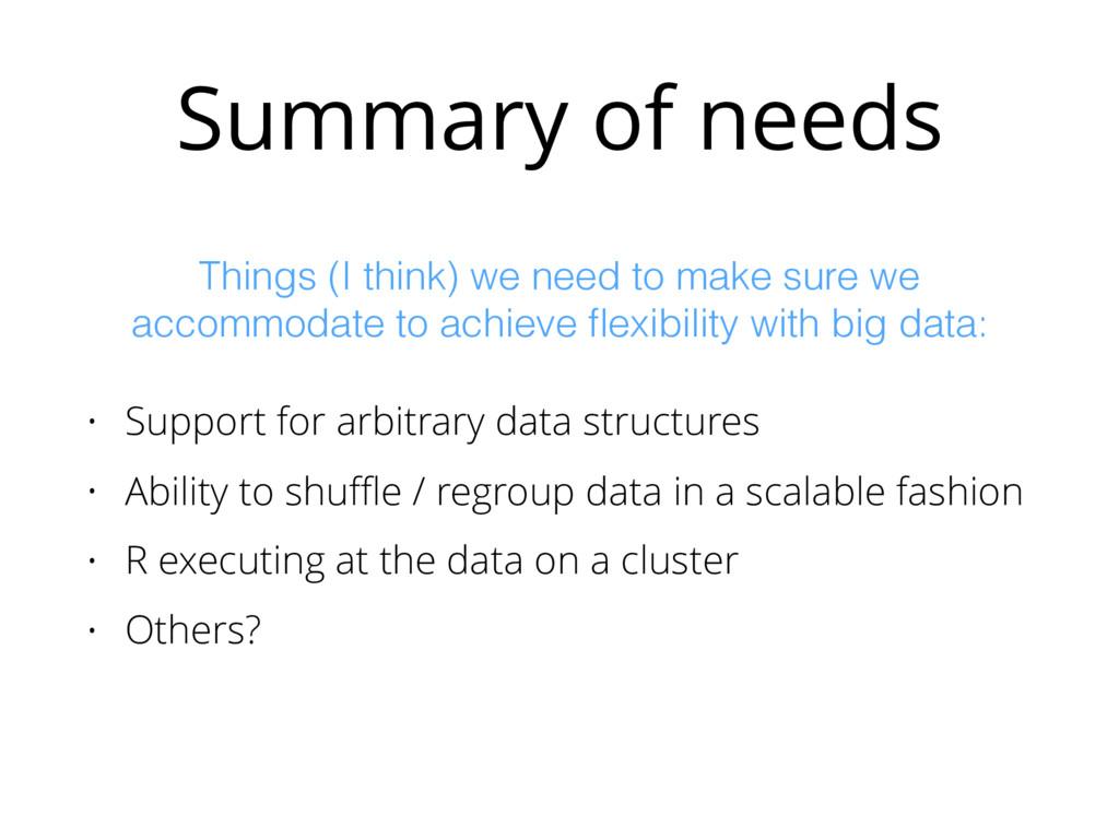 Summary of needs • Support for arbitrary data s...