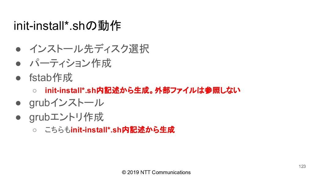 © 2019 NTT Communications init-install*.shの動作 ●...