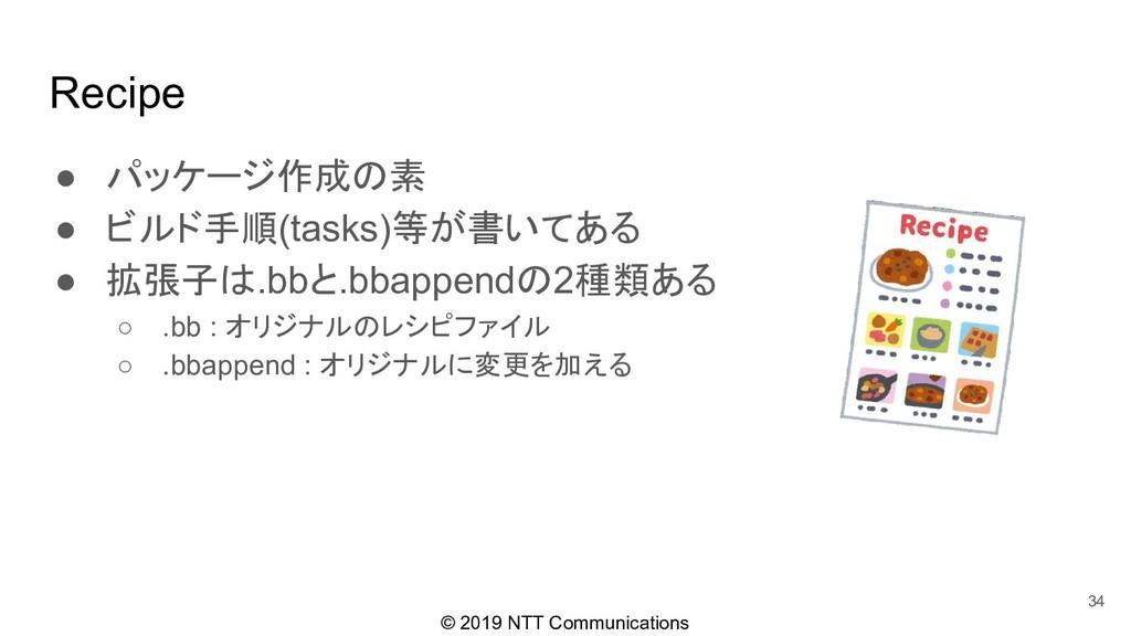 © 2019 NTT Communications Recipe ● パッケージ作成の素 ● ...