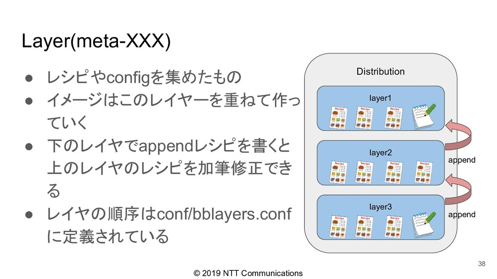 © 2019 NTT Communications Layer(meta-XXX) ● レシピ...