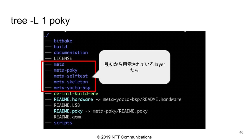 © 2019 NTT Communications tree -L 1 poky 46 最初か...