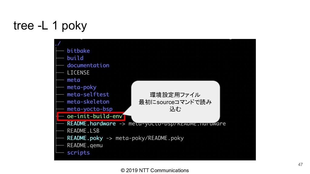 © 2019 NTT Communications tree -L 1 poky 47 環境設...