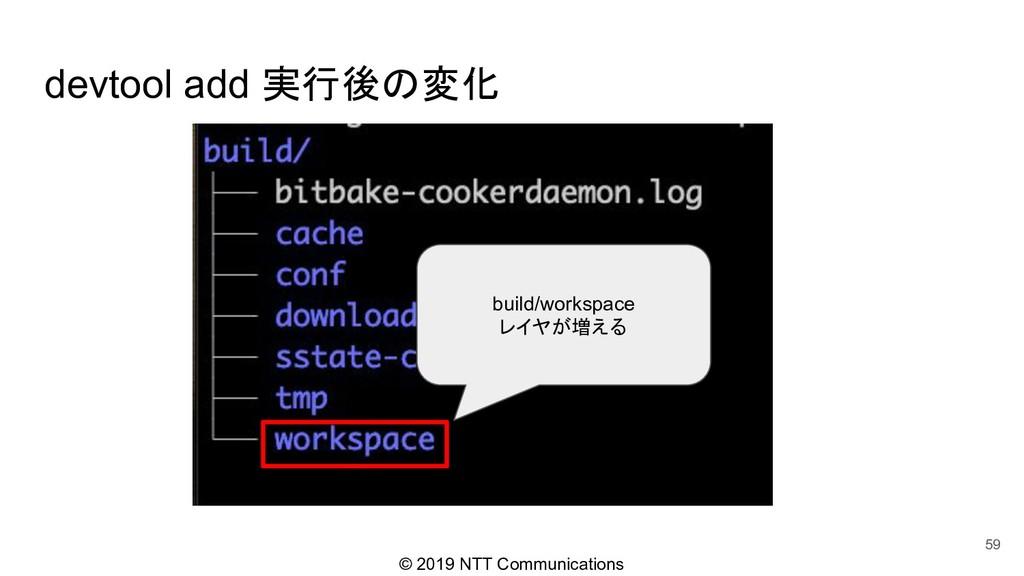 © 2019 NTT Communications devtool add 実行後の変化 59...