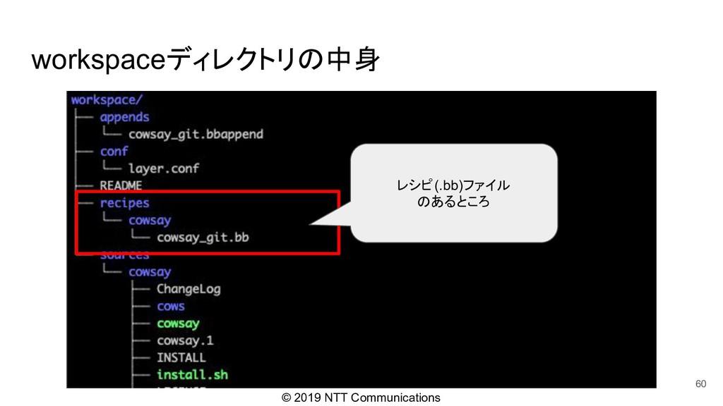 © 2019 NTT Communications workspaceディレクトリの中身 60...