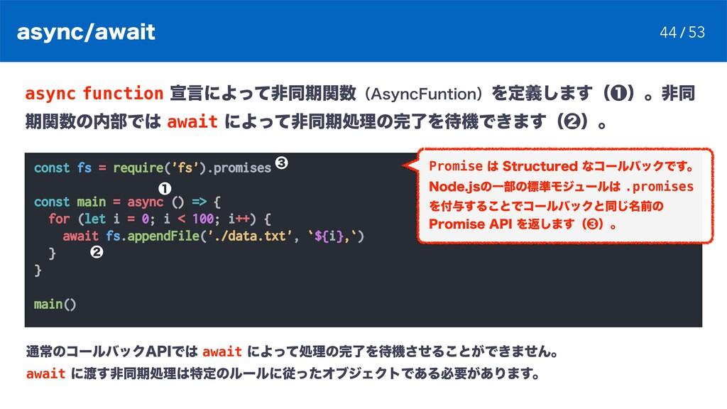 BTZODBXBJU const fs = require('fs').promises c...