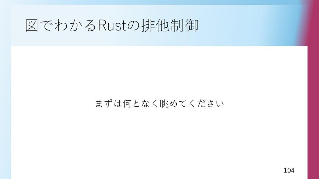 104 104 図でわかるRustの排他制御 まずは何となく眺めてください