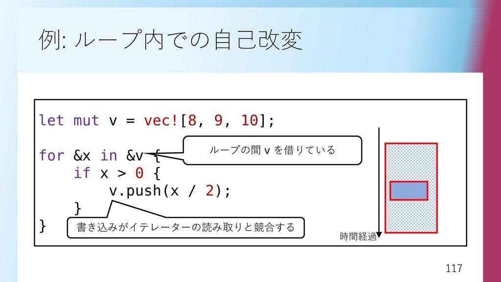 117 117 例: ループ内での自己改変 let mut v = vec![8, 9, 10...