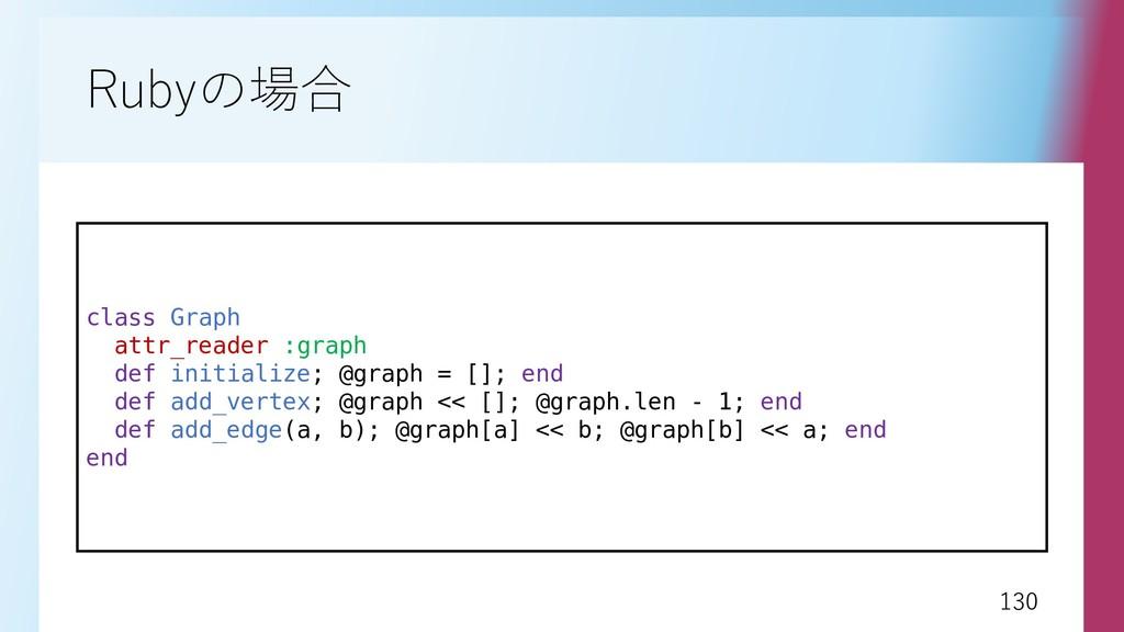 130 130 Rubyの場合 class Graph attr_reader :graph ...