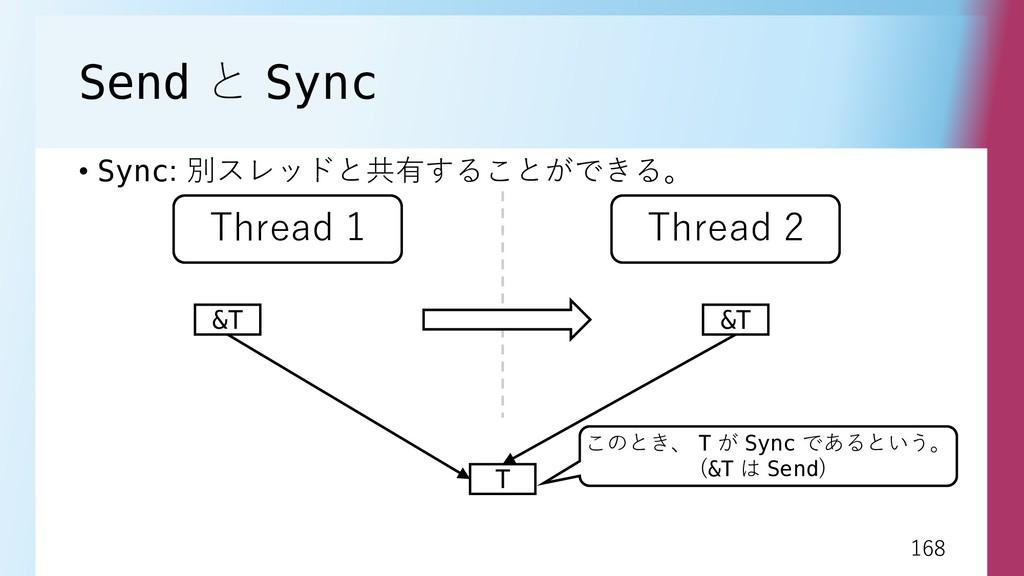 168 168 Send と Sync • Sync: 別スレッドと共有することができる。 T...