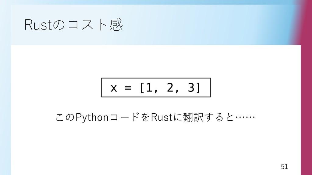 51 51 Rustのコスト感 x = [1, 2, 3] このPythonコードをRustに...
