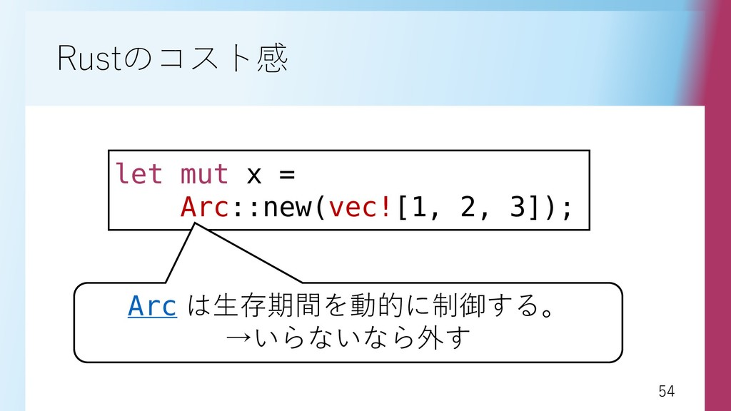 54 54 Rustのコスト感 let mut x = Arc::new(vec![1, 2,...